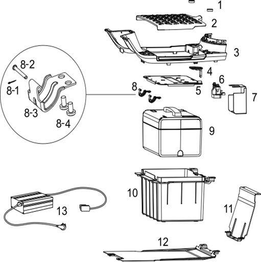 Golv - Batteri - Laddare