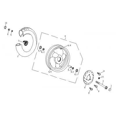 Bromsar - Hjul - Däck
