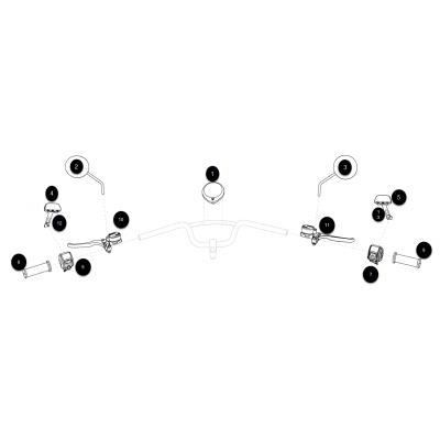 Styre - Switchar