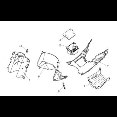 Golv - Benskydd - Batterilucka